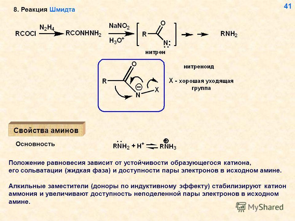 Свойства аминов Положение равновесия зависит от устойчивости образующегося катиона, его сольватации (жидкая фаза) и доступности пары электронов в исходном амине. Алкильные заместители (доноры по индуктивному эффекту) стабилизируют катион аммония и ув