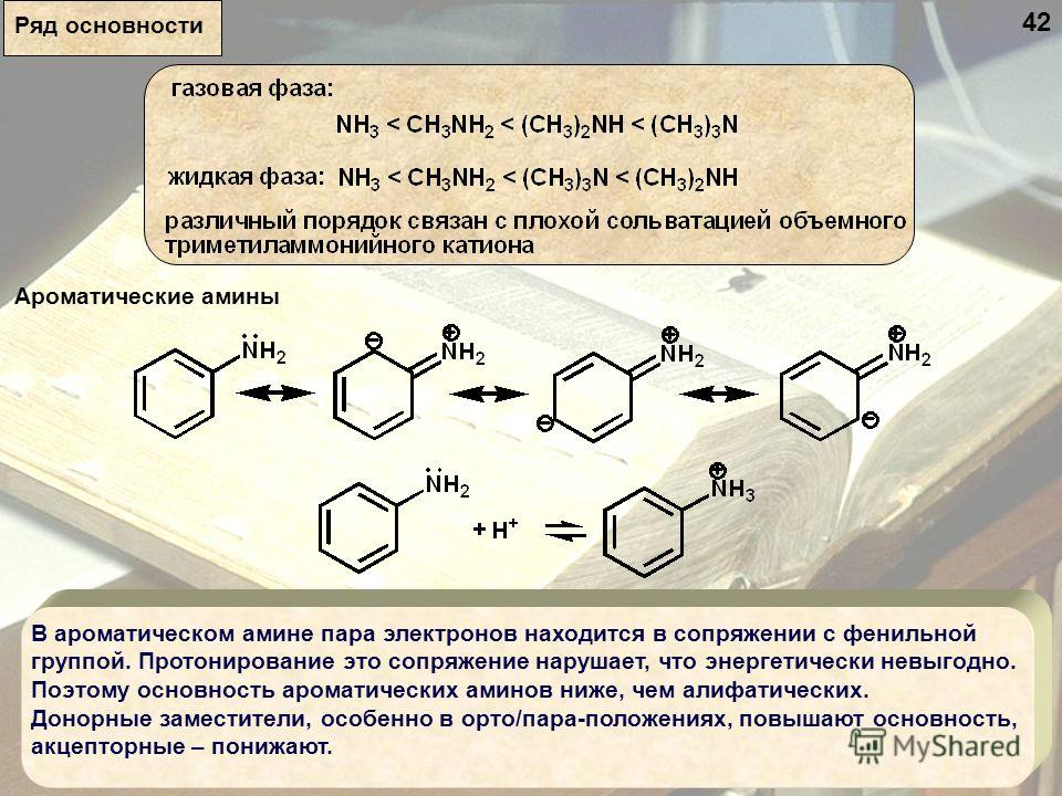 Ряд основности Ароматические амины В ароматическом амине пара электронов находится в сопряжении с фенильной группой. Протонирование это сопряжение нарушает, что энергетически невыгодно. Поэтому основность ароматических аминов ниже, чем алифатических.