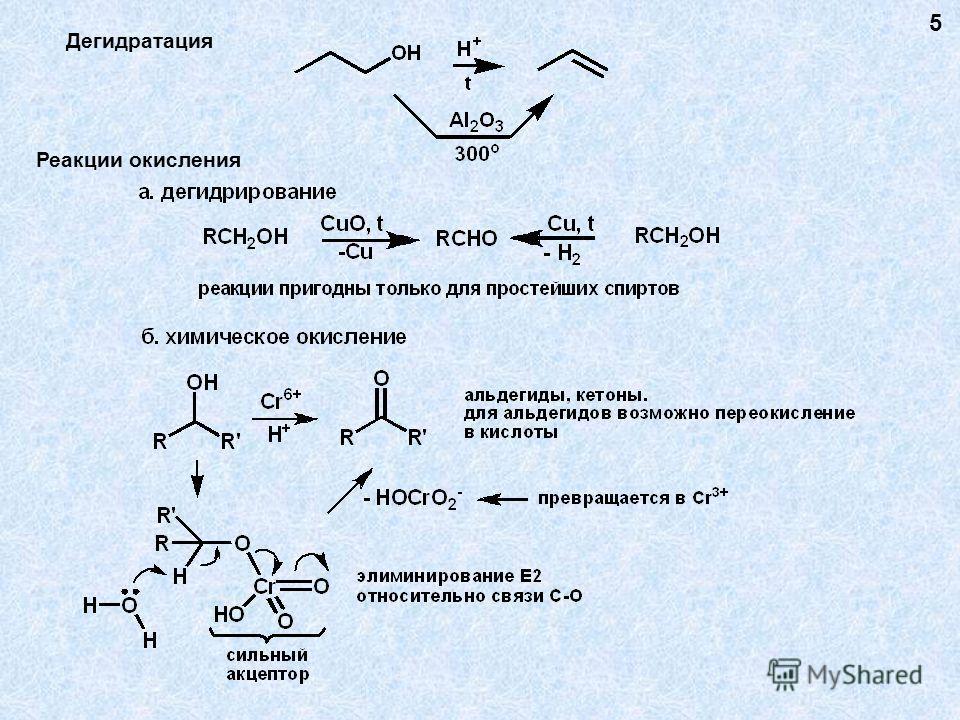 Дегидратация Реакции окисления 5