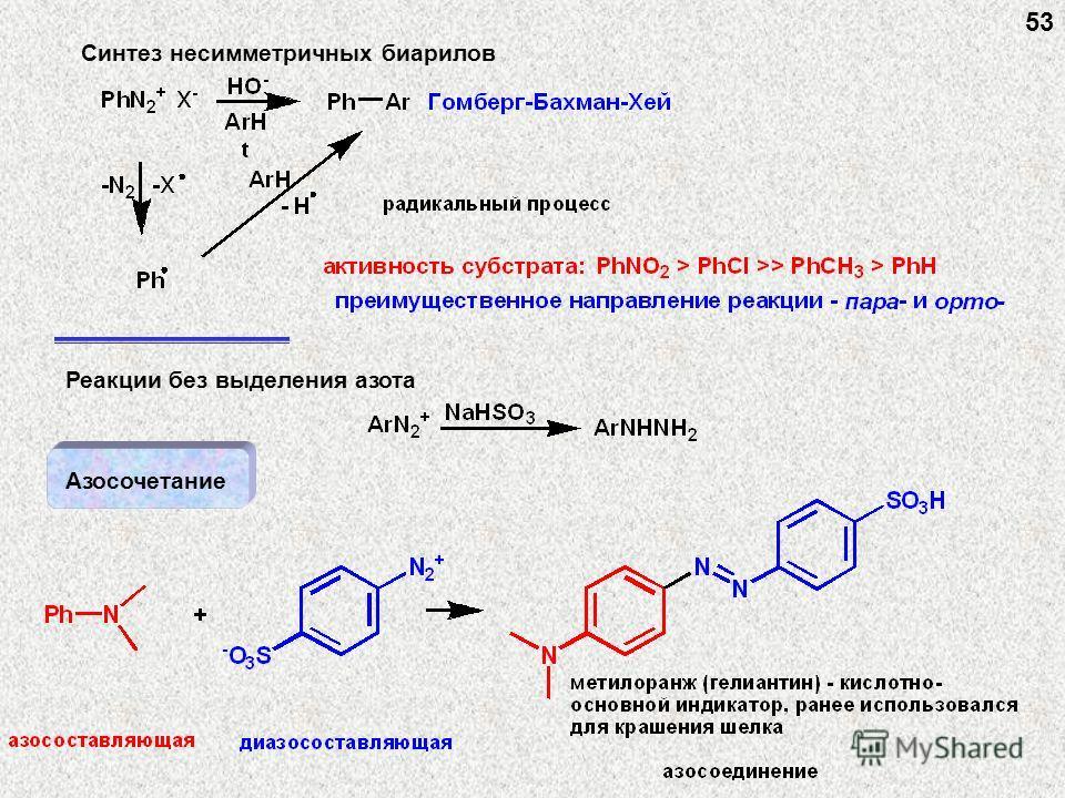 Реакции без выделения азота Азосочетание Синтез несимметричных биарилов 53