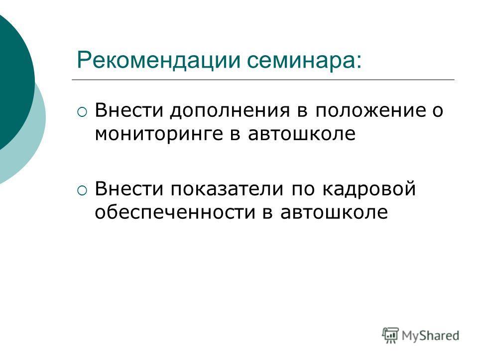 Рекомендации семинара: Внести дополнения в положение о мониторинге в автошколе Внести показатели по кадровой обеспеченности в автошколе