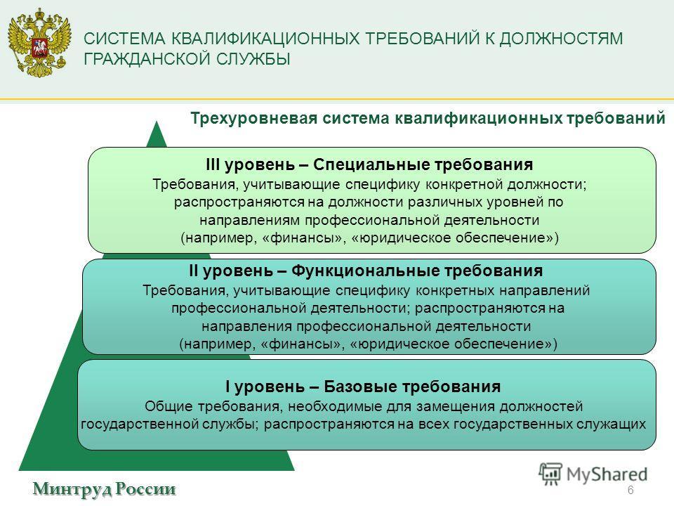 Минтруд России СИСТЕМА КВАЛИФИКАЦИОННЫХ ТРЕБОВАНИЙ К ДОЛЖНОСТЯМ ГРАЖДАНСКОЙ СЛУЖБЫ Трехуровневая система квалификационных требований 6 III уровень – Специальные требования Требования, учитывающие специфику конкретной должности; распространяются на до