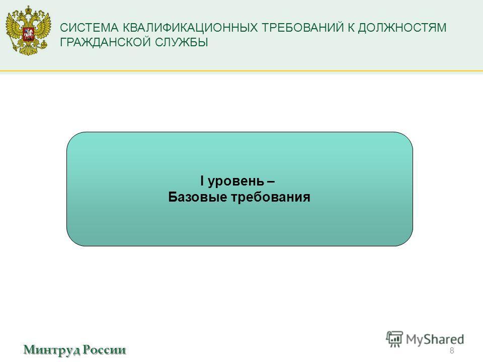 Минтруд России СИСТЕМА КВАЛИФИКАЦИОННЫХ ТРЕБОВАНИЙ К ДОЛЖНОСТЯМ ГРАЖДАНСКОЙ СЛУЖБЫ 8 I уровень – Базовые требования
