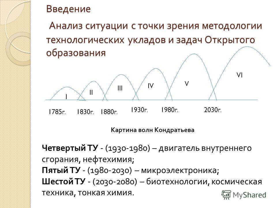 Введение Анализ ситуации с точки зрения методологии технологических укладов и задач Открытого образования Картина волн Кондратьева Четвертый ТУ - (1930-1980) – двигатель внутреннего сгорания, нефтехимия ; Пятый ТУ - (1980-2030) – микроэлектроника ; Ш