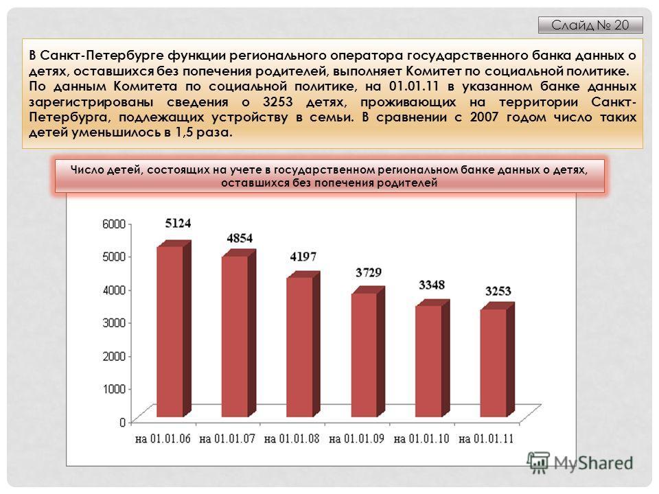 В Санкт-Петербурге функции регионального оператора государственного банка данных о детях, оставшихся без попечения родителей, выполняет Комитет по социальной политике. По данным Комитета по социальной политике, на 01.01.11 в указанном банке данных за