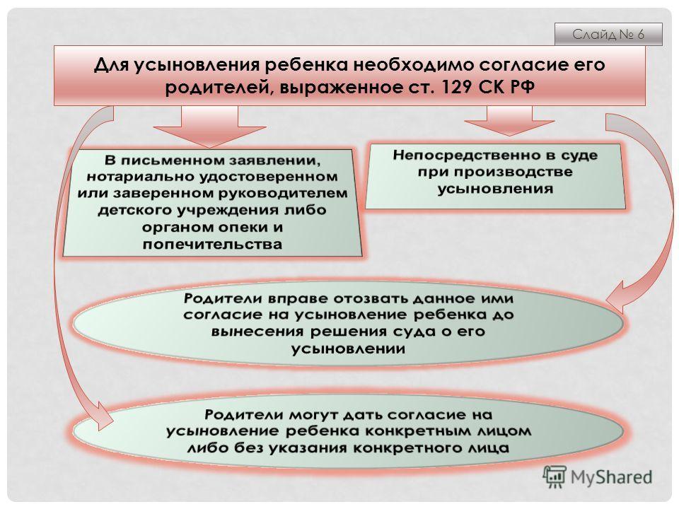 Для усыновления ребенка необходимо согласие его родителей, выраженное ст. 129 СК РФ Слайд 6