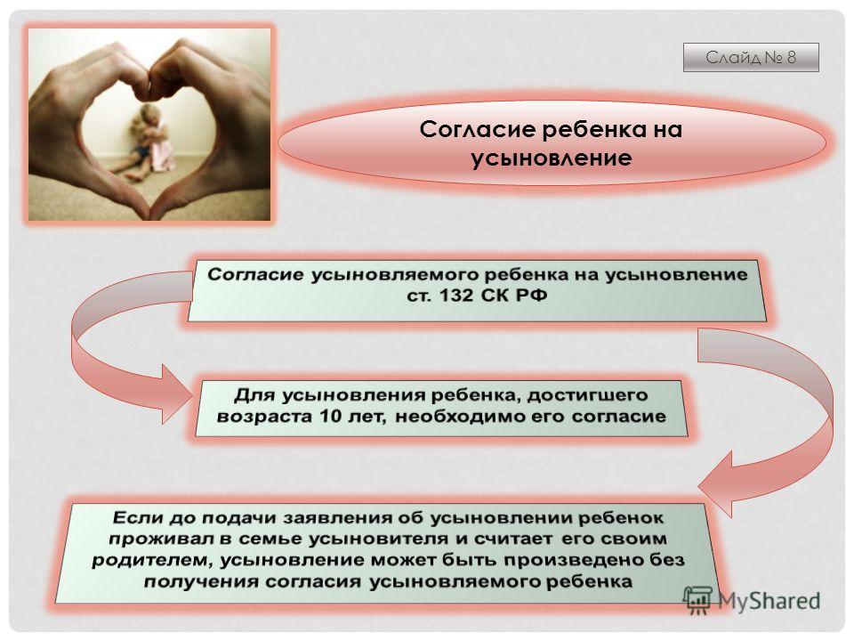 Согласие ребенка на усыновление Слайд 8