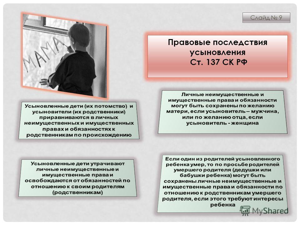 Правовые последствия усыновления Ст. 137 СК РФ Слайд 9