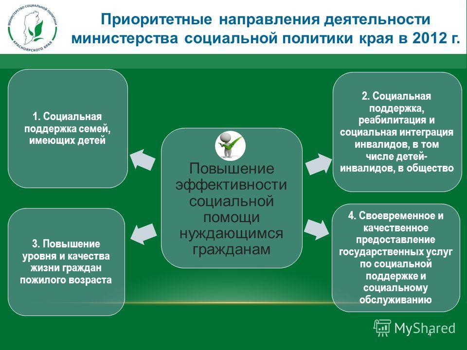 Министерство социальной политики красноярского края официальный сайт