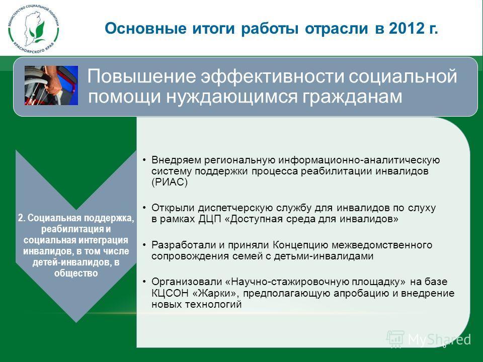 Основные итоги работы отрасли в 2012 г. Повышение эффективности социальной помощи нуждающимся гражданам 2. Социальная поддержка, реабилитация и социальная интеграция инвалидов, в том числе детей-инвалидов, в общество Внедряем региональную информацион