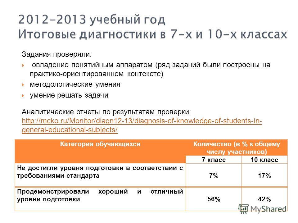 Задания проверяли: овладение понятийным аппаратом (ряд заданий были построены на практико-ориентированном контексте) методологические умения умение решать задачи Аналитические отчеты по результатам проверки: http://mcko.ru/Monitor/diagn12-13/diagnosi
