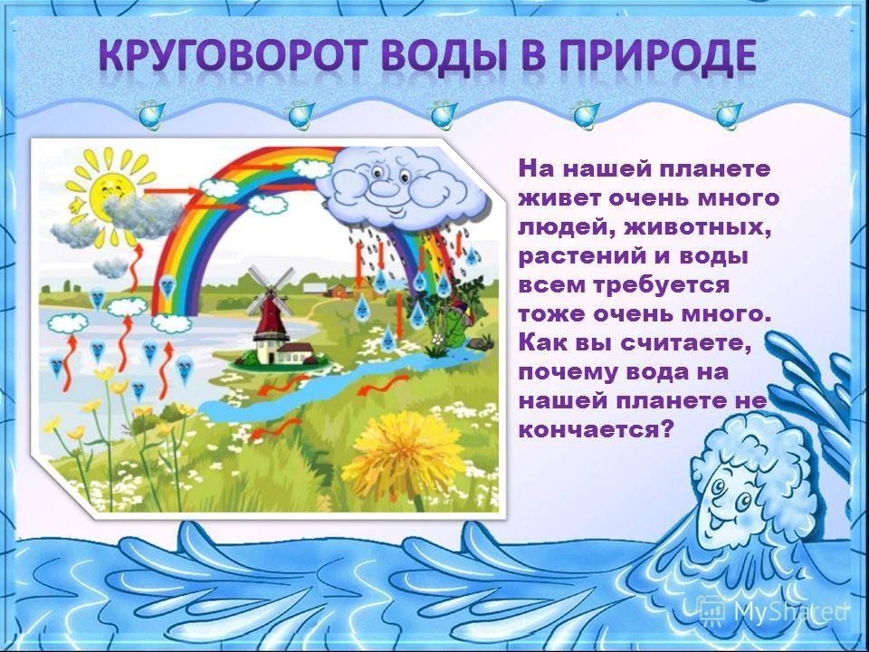 – Вода дарит жизнь всему живому на нашей планете. И оказывается она б Во что может превращаться вода? (снежинка, сосулька, облачко) Во что еще может превратиться вода? (дождик, пар, лед, лужа, пузыри, радуга) бывает такой разной На нашей планете живе