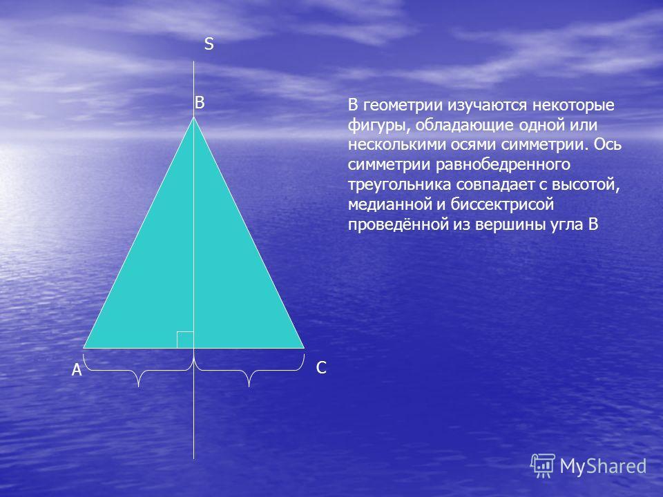 А С В S В геометрии изучаются некоторые фигуры, обладающие одной или несколькими осями симметрии. Ось симметрии равнобедренного треугольника совпадает с высотой, медианной и биссектрисой проведённой из вершины угла В