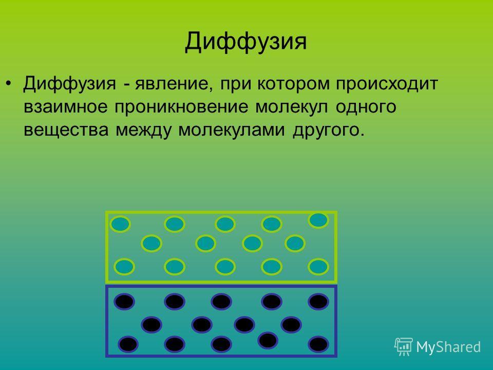 Физика вокруг нас Диффузия. 1. Варится суп. Молекулы соли проникают в молекулы воды=вода становится солёной. 2. Если налить в стакан воду и налить в него краски=вода станет цветной.