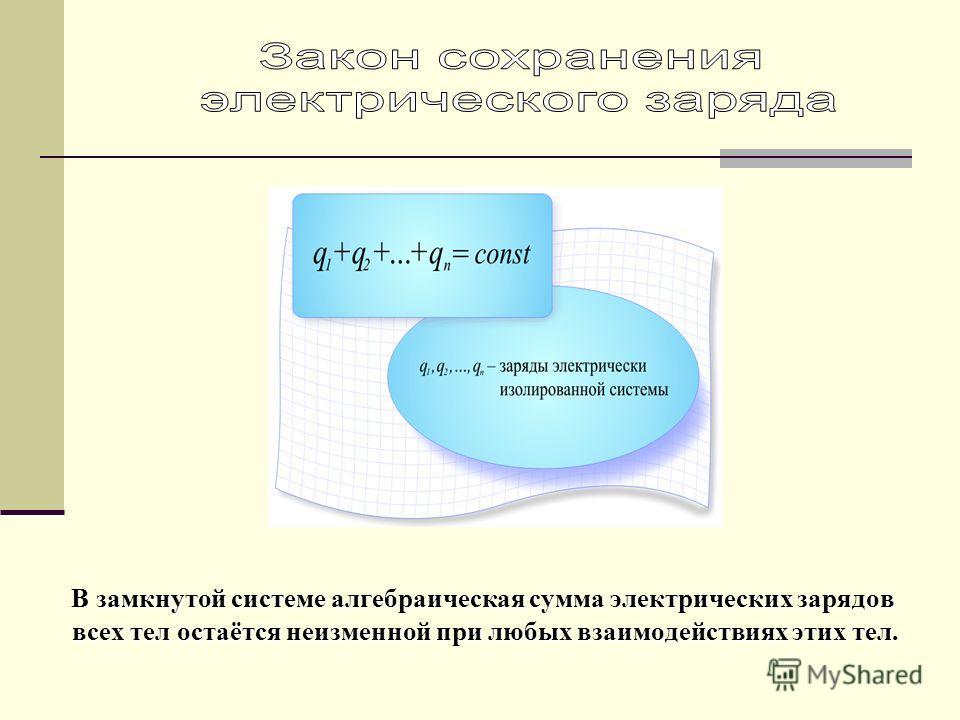 В замкнутой системе алгебраическая сумма электрических зарядов всех тел остаётся неизменной при любых взаимодействиях этих тел.