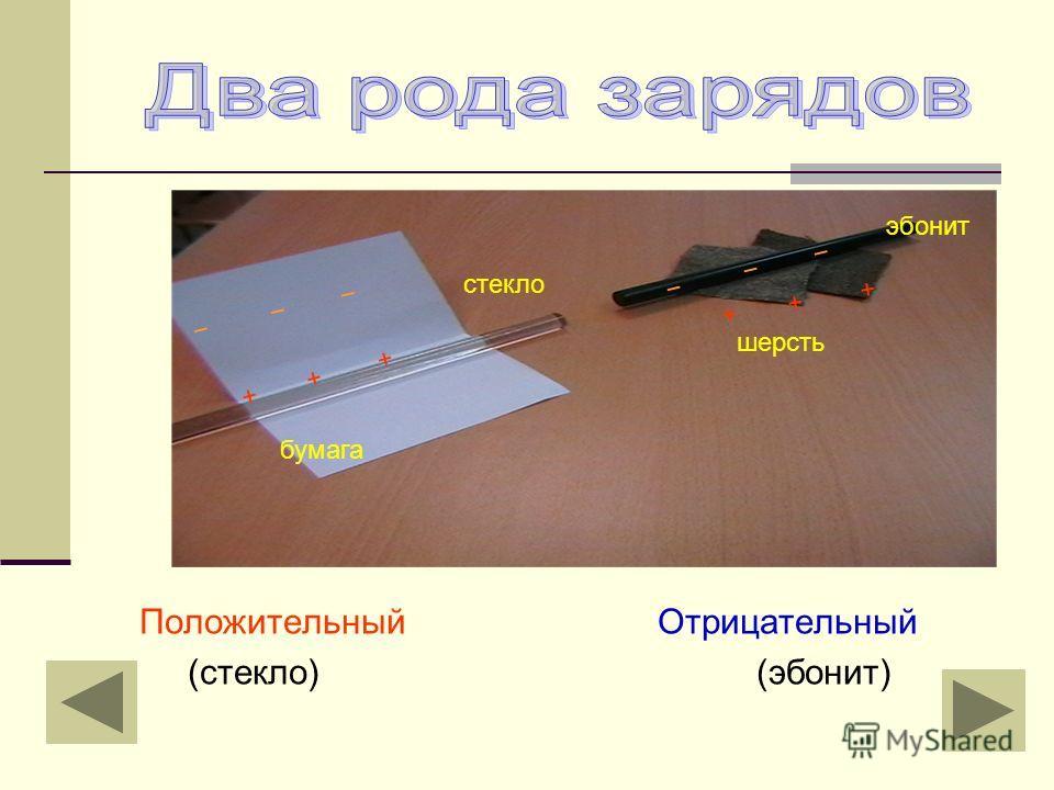 Положительный Отрицательный (стекло) (эбонит) бумага стекло шерсть эбонит + + + _ _ _ _ _ _ + + +
