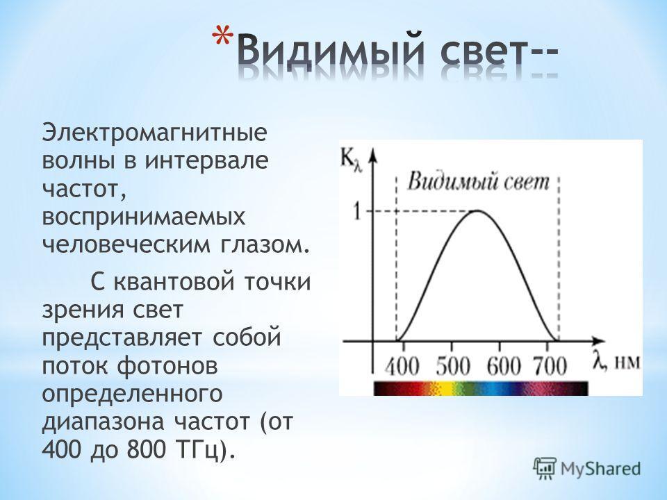 Электромагнитные волны в интервале частот, воспринимаемых человеческим глазом. С квантовой точки зрения свет представляет собой поток фотонов определенного диапазона частот (от 400 до 800 ТГц).