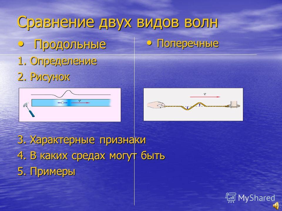 Волной называют колебания, распространяющиеся в пространстве с течением времени.