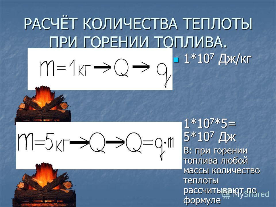 РАСЧЁТ КОЛИЧЕСТВА ТЕПЛОТЫ ПРИ ГОРЕНИИ ТОПЛИВА. 1*10 7 Дж/кг 1*10 7 Дж/кг 1*10 7 *5= 5*10 7 Дж 1*10 7 *5= 5*10 7 Дж В: при горении топлива любой массы количество теплоты рассчитывают по формуле В: при горении топлива любой массы количество теплоты рас