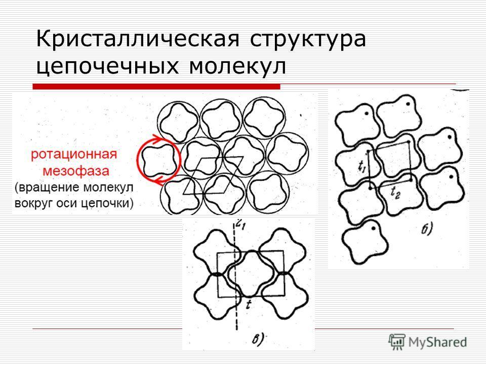 Кристаллическая структура цепочечных молекул