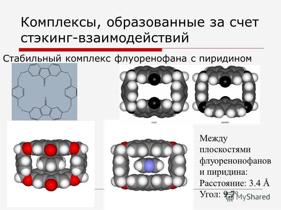 Комплексы, образованные за счет стэкинг-взаимодействий Стабильный комплекс флуоренофана с пиридином Между плоскостями флуоренонофанов и пиридина: Расстояние: 3.4 Å Угол: 9.7 o