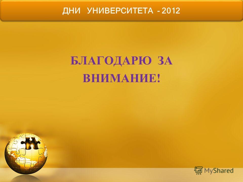БЛАГОДАРЮ ЗА ВНИМАНИЕ! ДНИ УНИВЕРСИТЕТА - 2012