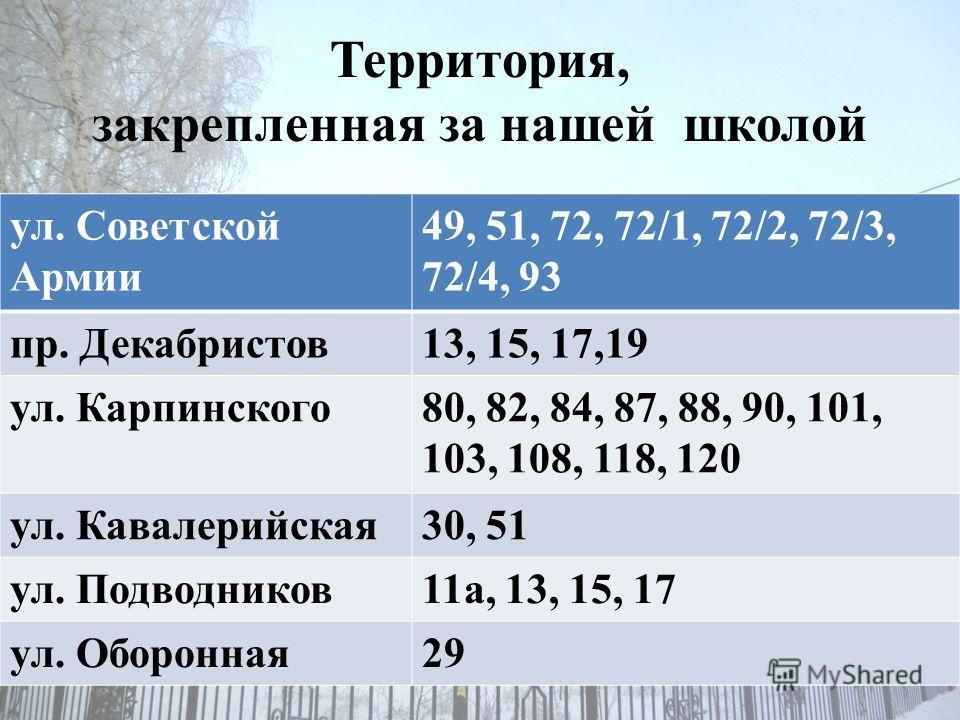 Территория, закрепленная за нашей школой ул. Советской Армии 49, 51, 72, 72/1, 72/2, 72/3, 72/4, 93 пр. Декабристов 13, 15, 17,19 ул. Карпинского 80, 82, 84, 87, 88, 90, 101, 103, 108, 118, 120 ул. Кавалерийская 30, 51 ул. Подводников 11 а, 13, 15, 1