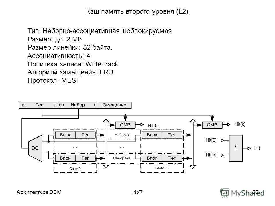 Архитектура ЭВМИУ720 Кэш память второго уровня (L2) Тип: Наборно-ассоциативная неблокируемая Размер: до 2 Мб Размер линейки: 32 байта. Ассоциативность: 4 Политика записи: Write Back Алгоритм замещения: LRU Протокол: MESI
