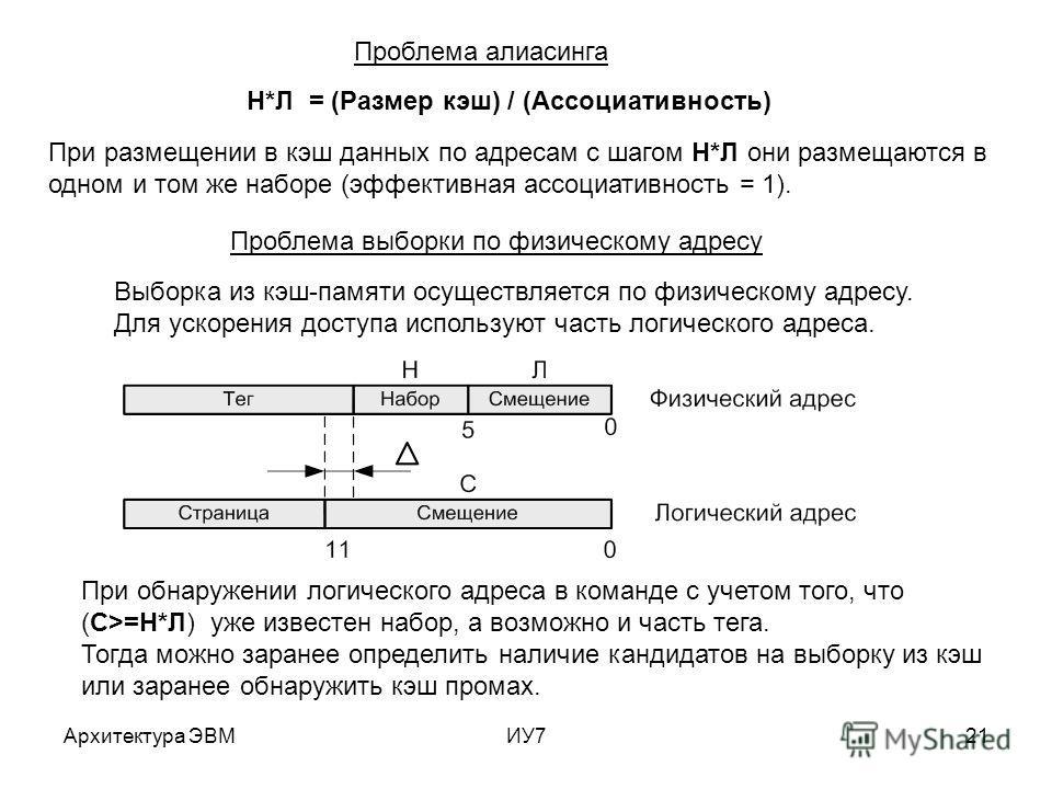 Архитектура ЭВМИУ721 Проблема алиасинга Выборка из кэш-памяти осуществляется по физическому адресу. Для ускорения доступа используют часть логического адреса. Н*Л = (Размер кэш) / (Ассоциативность) При обнаружении логического адреса в команде с учето