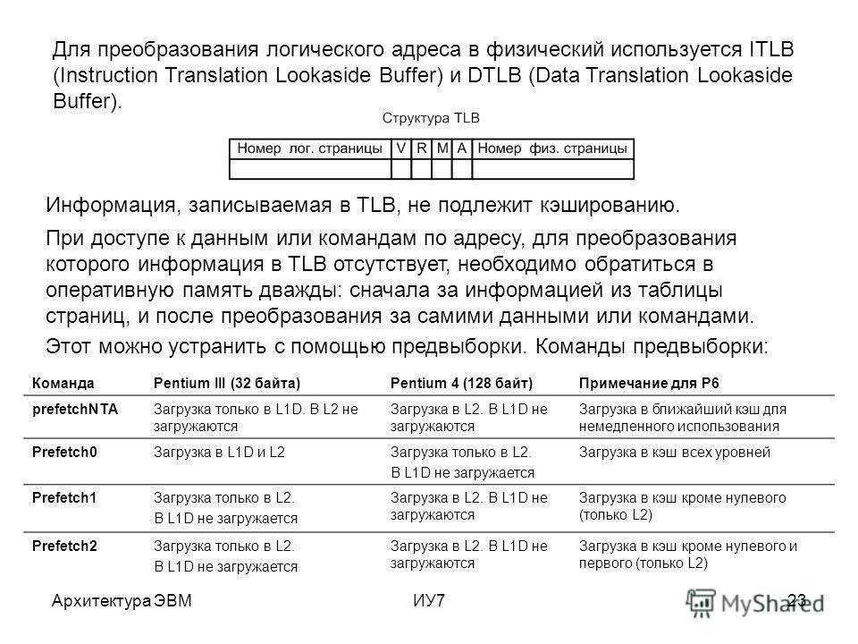 Архитектура ЭВМИУ723 Для преобразования логического адреса в физический используется ITLB (Instruction Translation Lookaside Buffer) и DTLB (Data Translation Lookaside Buffer). Информация, записываемая в TLB, не подлежит кэшированию. При доступе к да