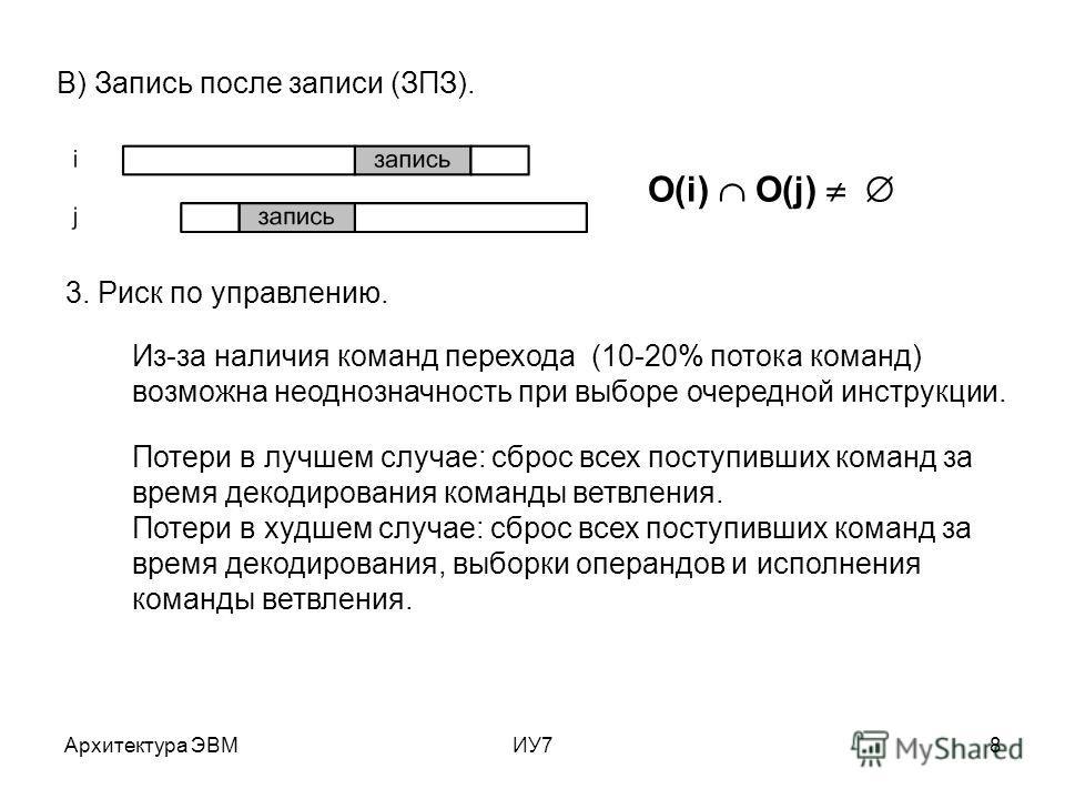 Архитектура ЭВМИУ78 3. Риск по управлению. В) Запись после записи (ЗПЗ). O(i) O(j) Из-за наличия команд перехода (10-20% потока команд) возможна неоднозначность при выборе очередной инструкции. Потери в лучшем случае: сброс всех поступивших команд за