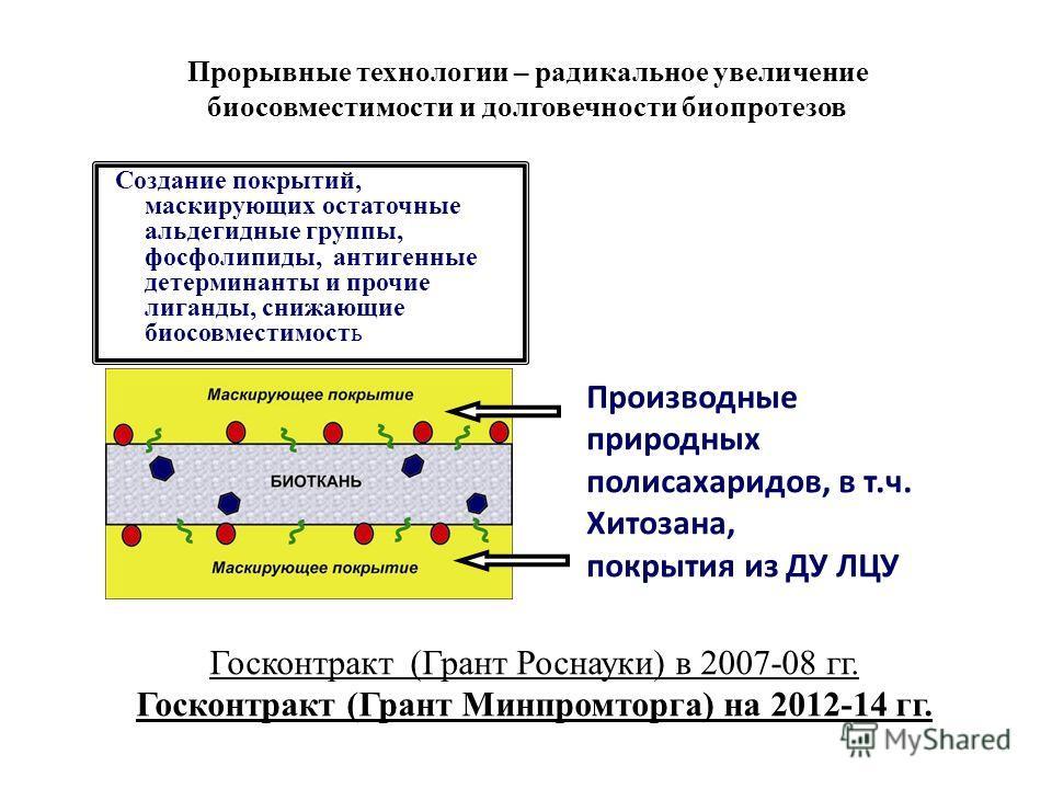 факторы снижающие эффективность статинов