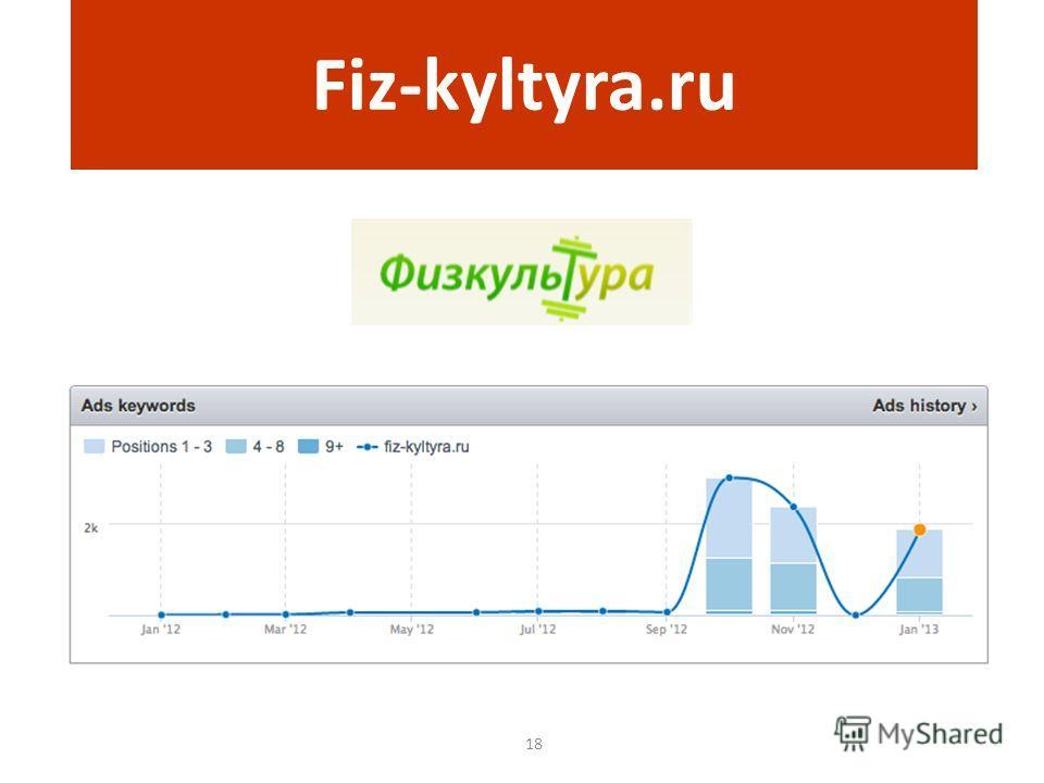 18 Fiz-kyltyra.ru