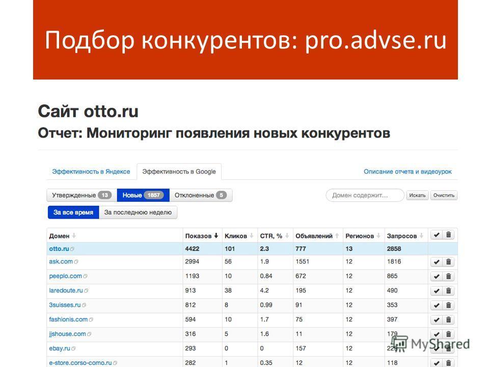 25 Подбор конкурентов: pro.advse.ru