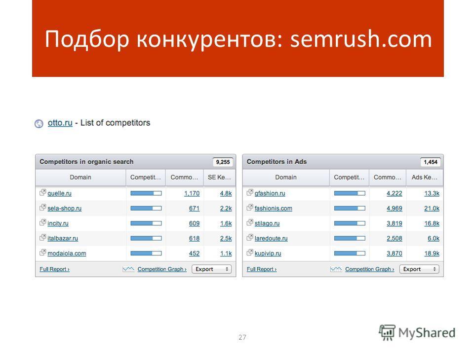 27 Подбор конкурентов: semrush.com