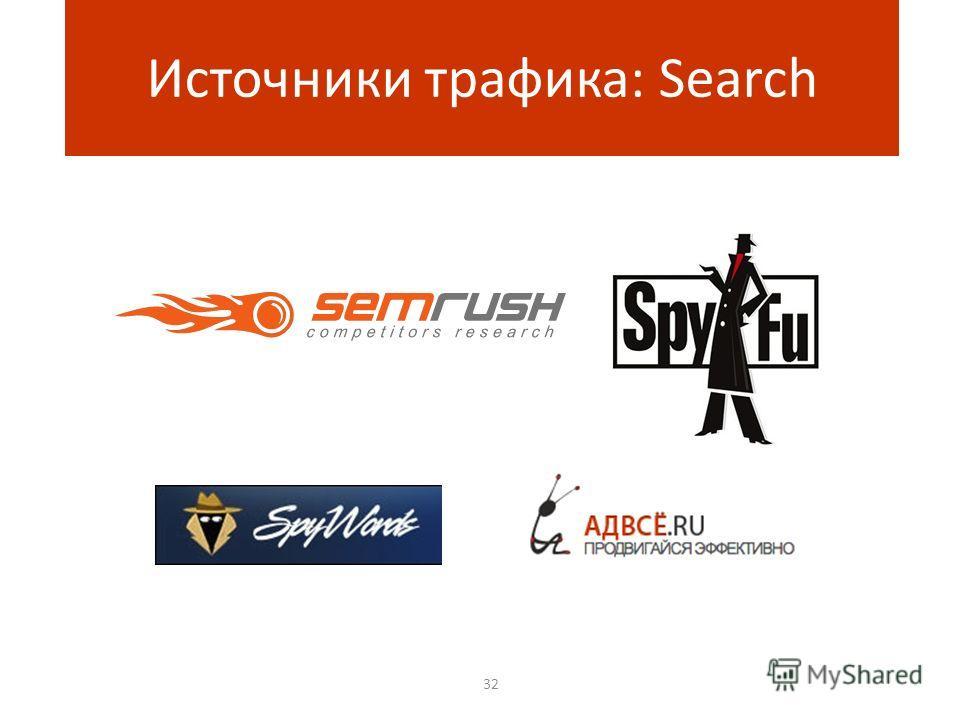 32 Источники трафика: Search