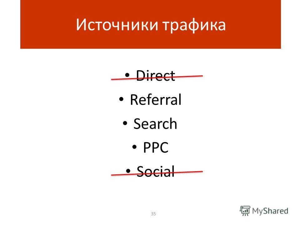 Direct Referral Search PPC Social 35 Источники трафика