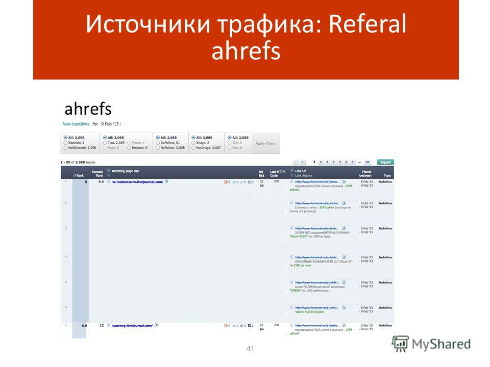 41 Источники трафика: Referal ahrefs