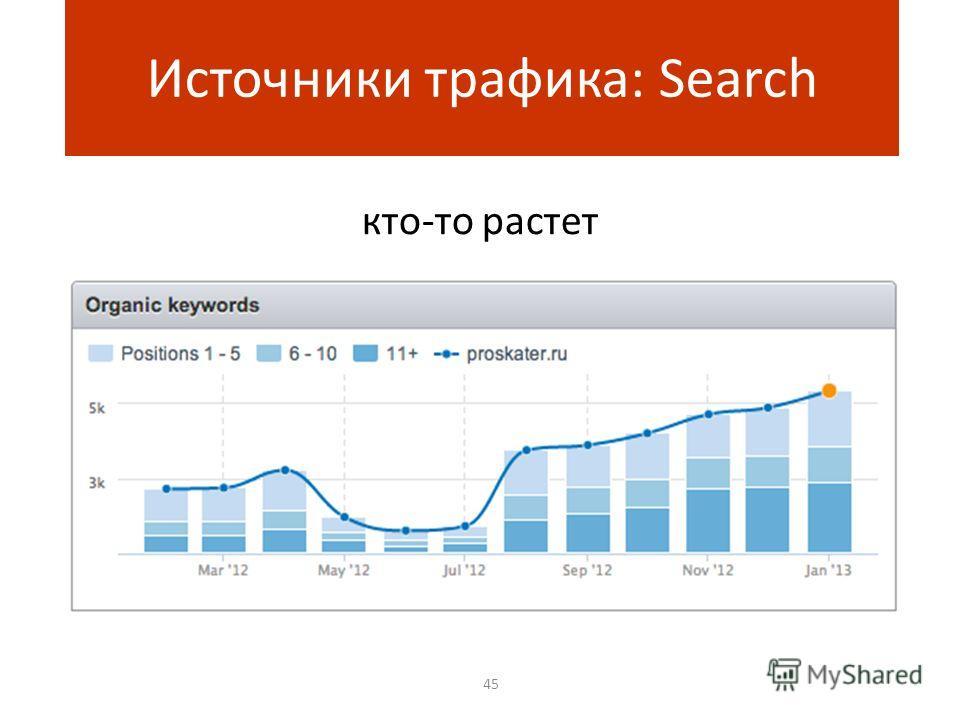 кто-то растет 45 Источники трафика: Search