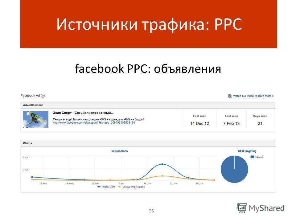 facebook PPC: объявления 55 Источники трафика: PPC