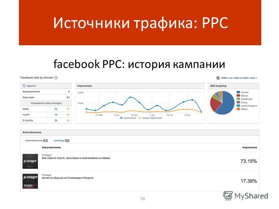 facebook PPC: история кампании 56 Источники трафика: PPC