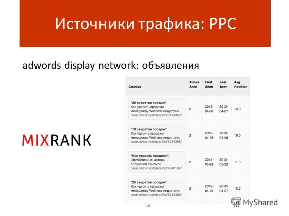 adwords display network: объявления 58 Источники трафика: PPC