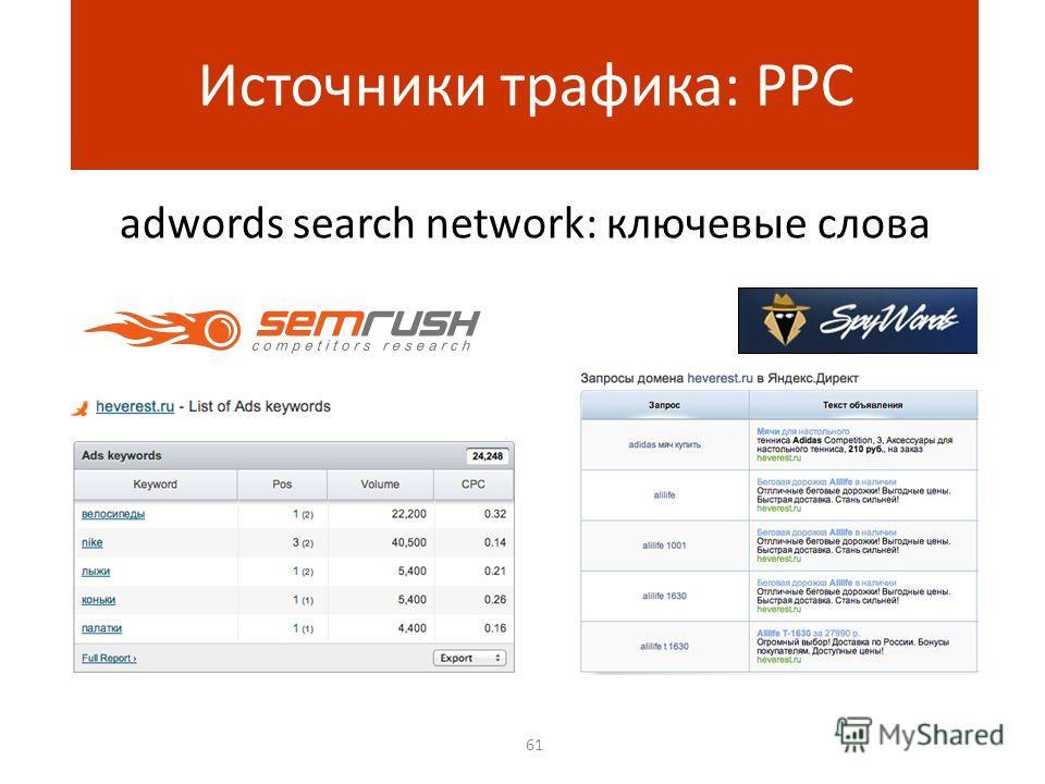 adwords search network: ключевые слова 61 Источники трафика: PPC