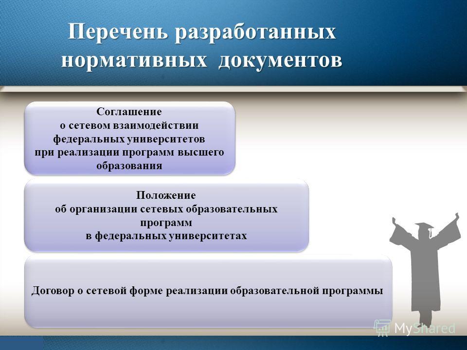 Перечень разработанных нормативных документов