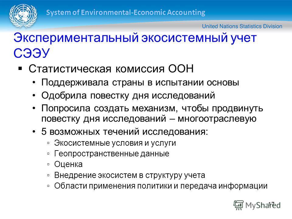 System of Environmental-Economic Accounting 17 Экспериментальный экосистемный учет СЭЭУ Статистическая комиссия ООН Поддерживала страны в испытании основы Одобрила повестку дня исследований Попросила создать механизм, чтобы продвинуть повестку дня ис