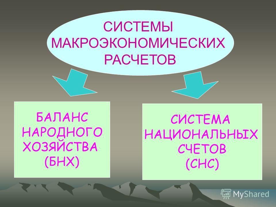 СИСТЕМЫ МАКРОЭКОНОМИЧЕСКИХ РАСЧЕТОВ БАЛАНС НАРОДНОГО ХОЗЯЙСТВА (БНХ) СИСТЕМА НАЦИОНАЛЬНЫХ СЧЕТОВ (СНС)