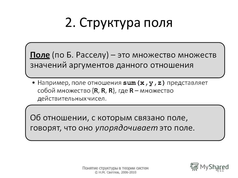 2. Структура поля Понятие структуры в теории систем © Н.М. Светлов, 2006-2010 4/11