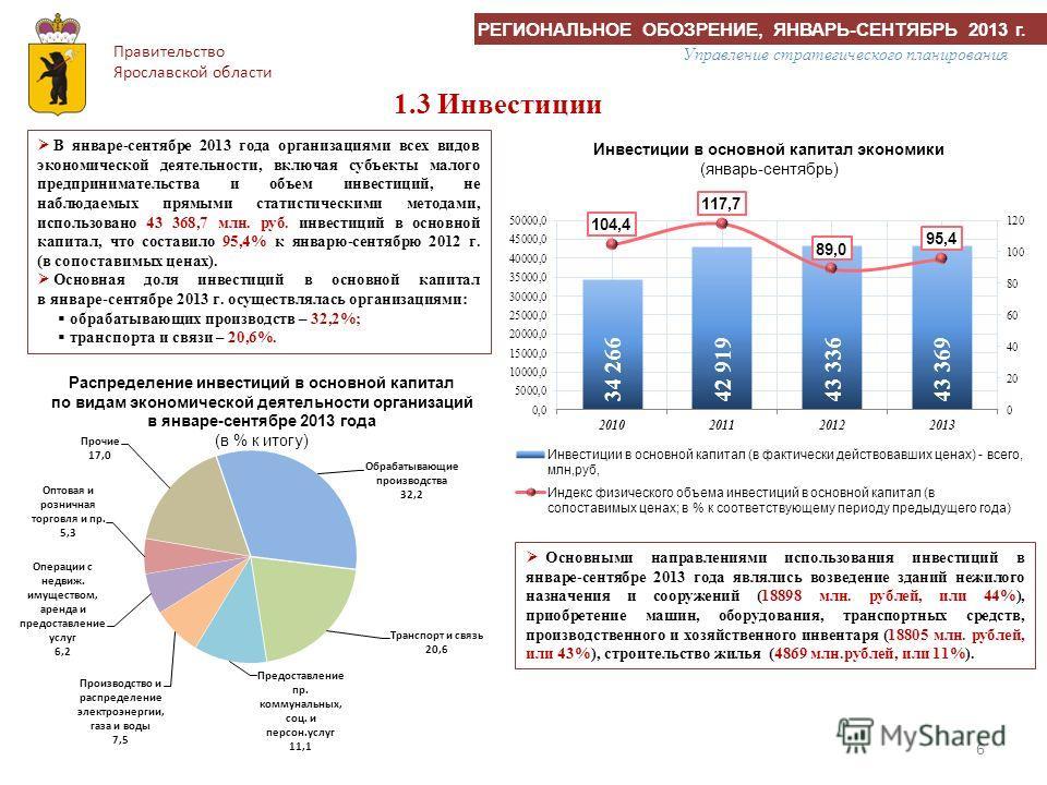 6 В январе-сентябре 2013 года организациями всех видов экономической деятельности, включая субъекты малого предпринимательства и объем инвестиций, не наблюдаемых прямыми статистическими методами, использовано 43 368,7 млн. руб. инвестиций в основной