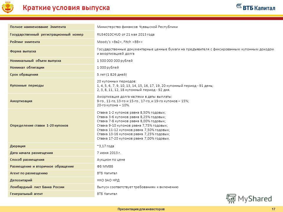 Презентация для инвесторов Полное наименование Эмитента Министерство финансов Чувашской Республики Государственный регистрационный номерRU34010CHU0 от 21 мая 2013 года Рейтинг эмитентаMoodys «Ba2», Fitch «BB+» Форма выпуска Государственные документар
