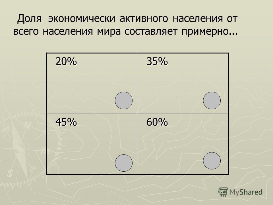 20% 20% 35% 35% 45% 45% 60% 60% Доля экономически активного населения от всего населения мира составляет примерно...
